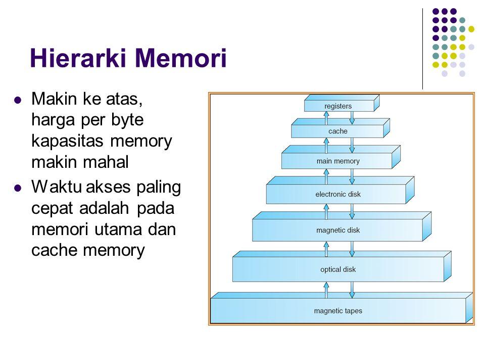 Hierarki Memori Makin ke atas, harga per byte kapasitas memory makin mahal.