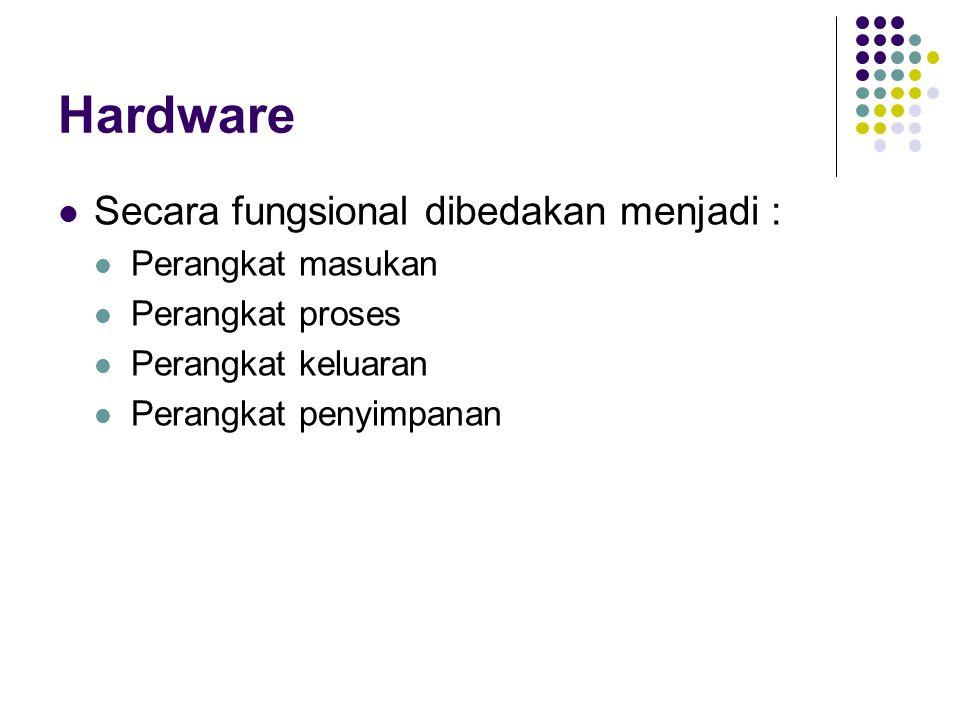 Hardware Secara fungsional dibedakan menjadi : Perangkat masukan