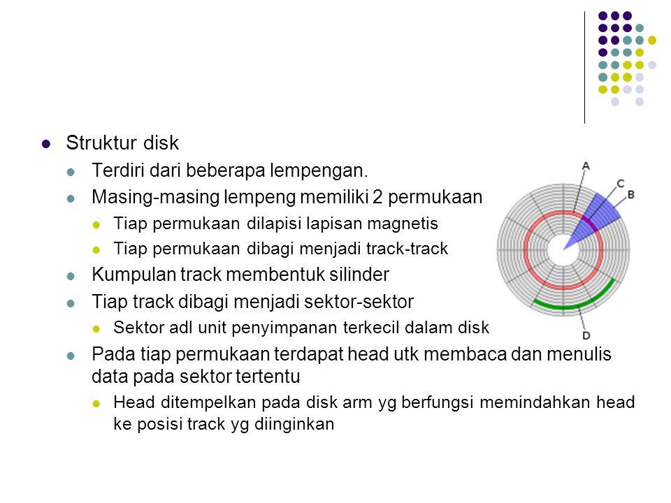 Struktur disk Terdiri dari beberapa lempengan.