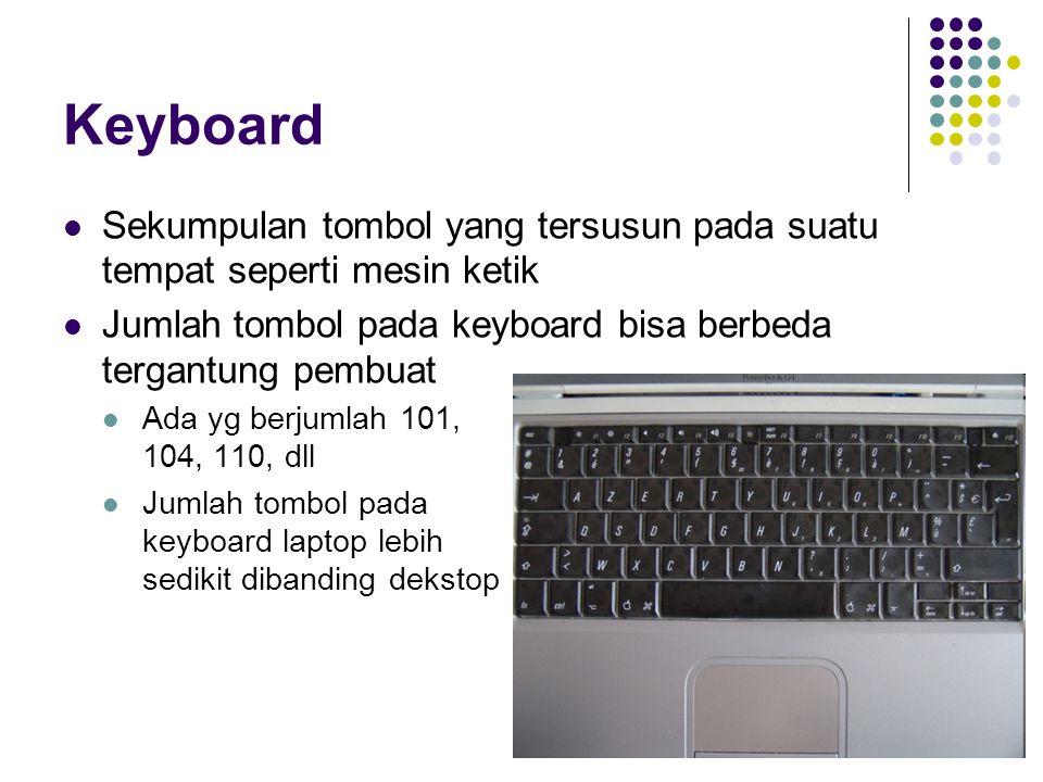 Keyboard Sekumpulan tombol yang tersusun pada suatu tempat seperti mesin ketik. Jumlah tombol pada keyboard bisa berbeda tergantung pembuat.