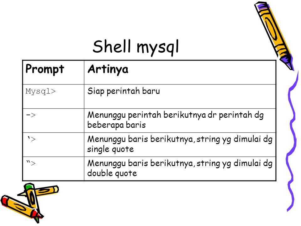Shell mysql Prompt Artinya Mysql> Siap perintah baru ->