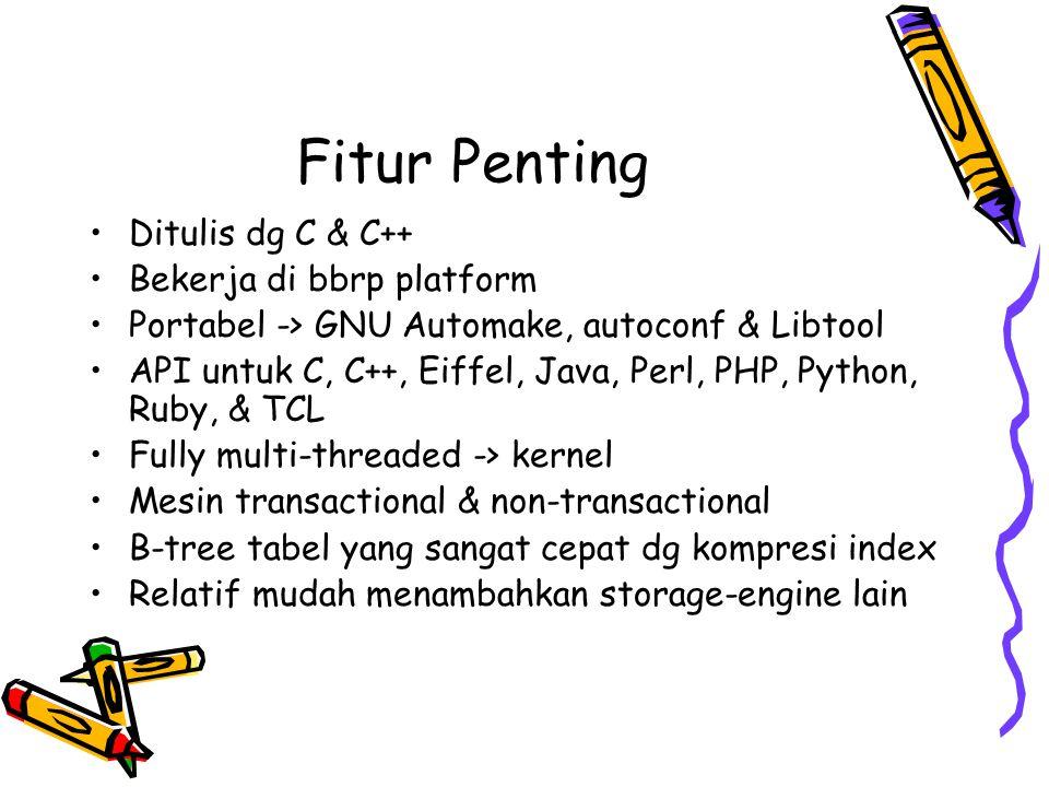 Fitur Penting Ditulis dg C & C++ Bekerja di bbrp platform
