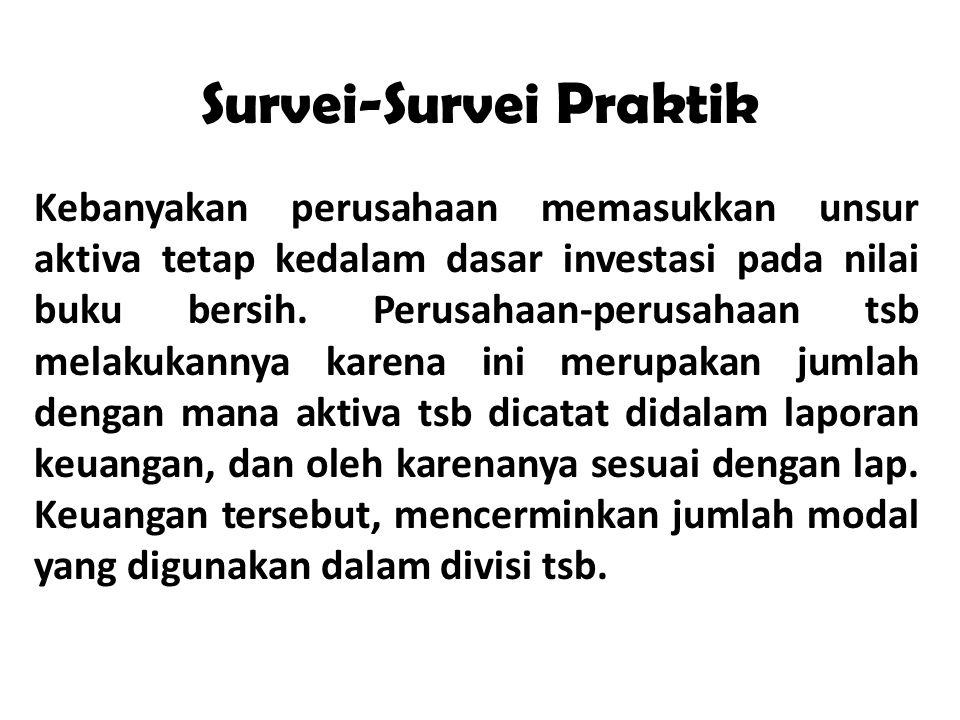 Survei-Survei Praktik