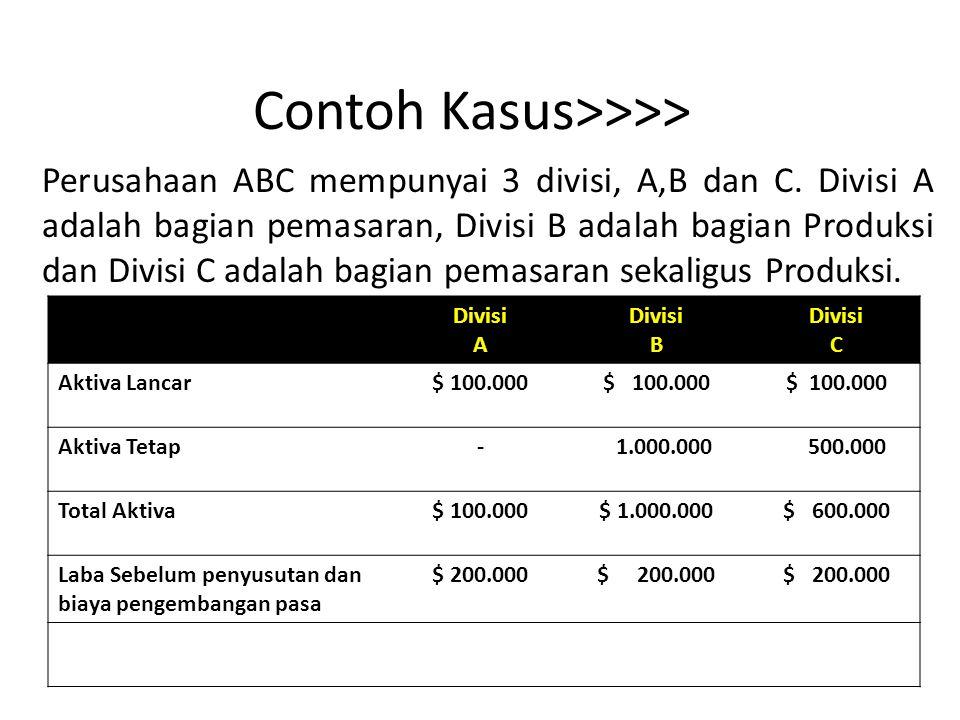 Contoh Kasus>>>>