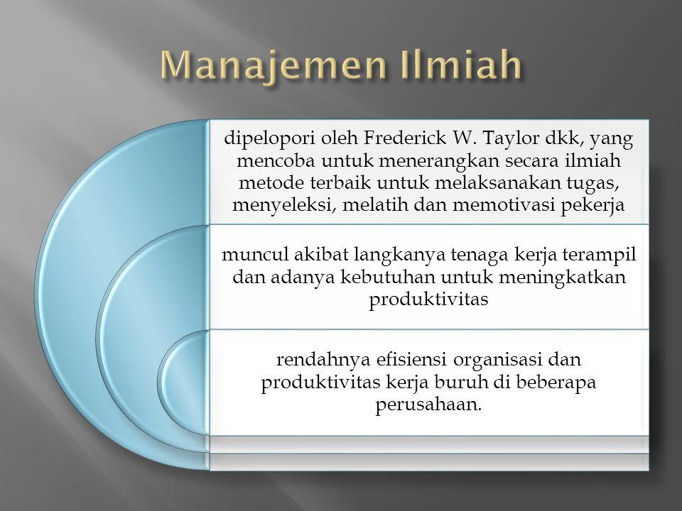 Manajemen Ilmiah