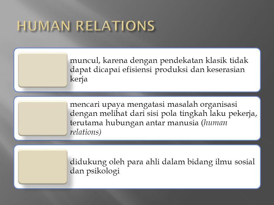 HUMAN RELATIONS muncul, karena dengan pendekatan klasik tidak dapat dicapai efisiensi produksi dan keserasian kerja.