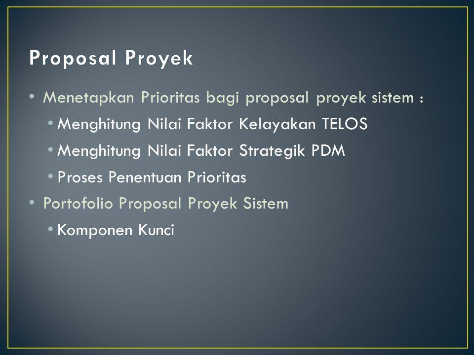 Proposal Proyek Menetapkan Prioritas bagi proposal proyek sistem :