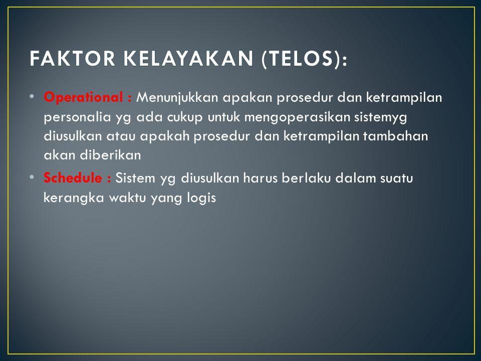 FAKTOR KELAYAKAN (TELOS):