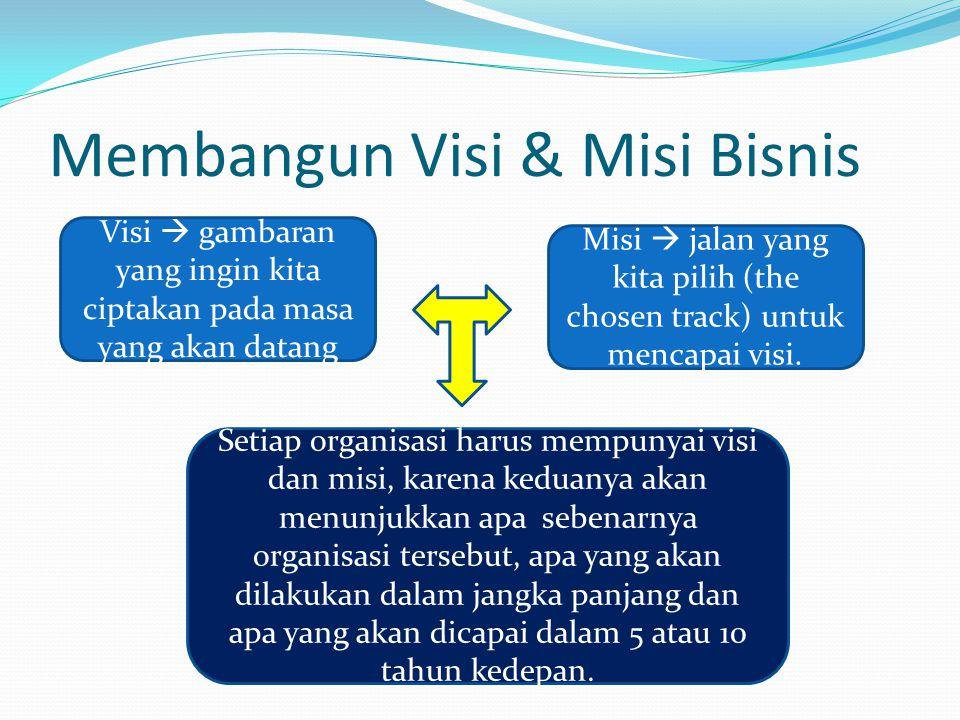 Membangun Visi & Misi Bisnis