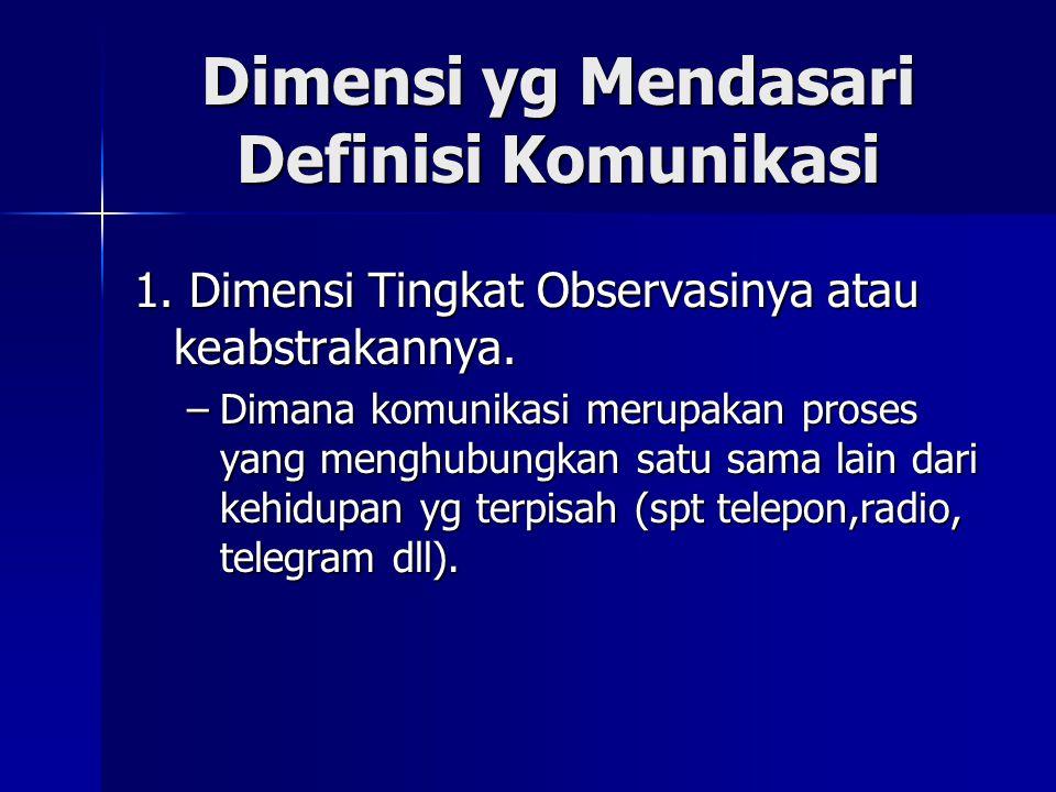 Dimensi yg Mendasari Definisi Komunikasi