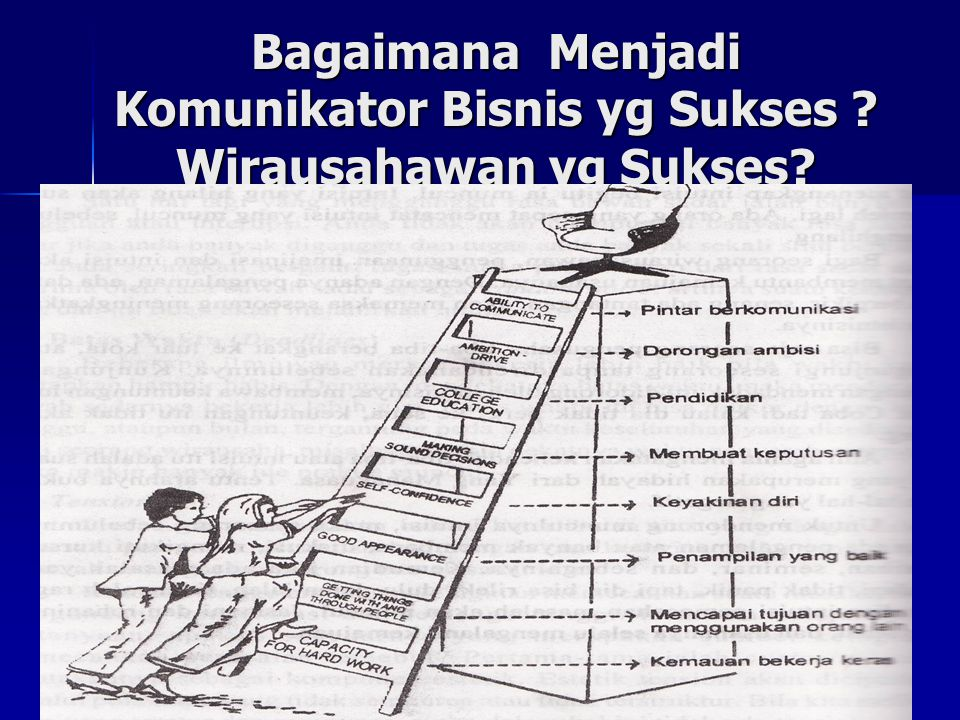 Bagaimana Menjadi Komunikator Bisnis yg Sukses Wirausahawan yg Sukses