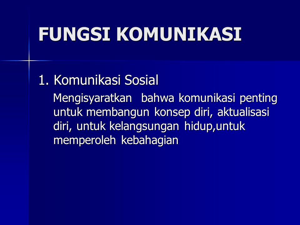 FUNGSI KOMUNIKASI 1. Komunikasi Sosial