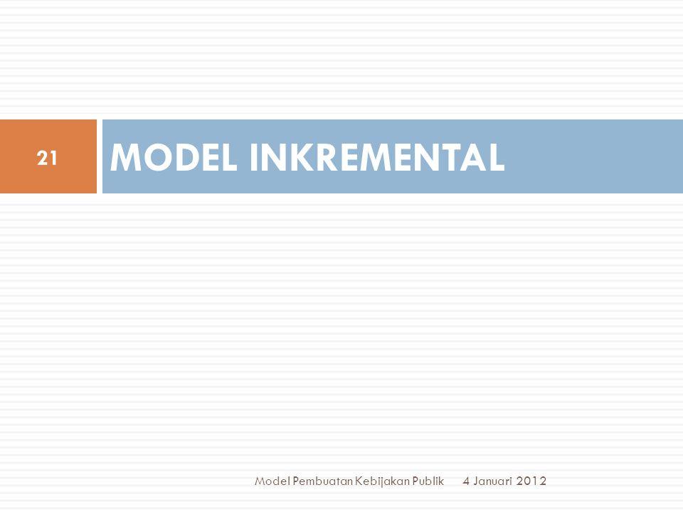 MODEL INKREMENTAL Model Pembuatan Kebijakan Publik 4 Januari 2012