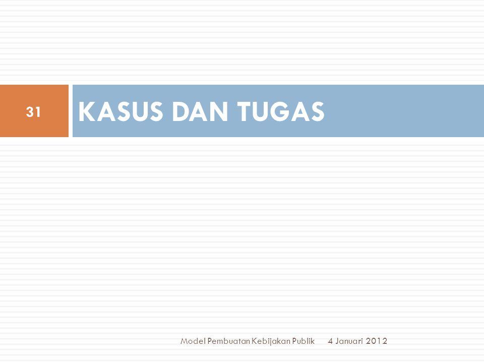 KASUS DAN TUGAS Model Pembuatan Kebijakan Publik 4 Januari 2012