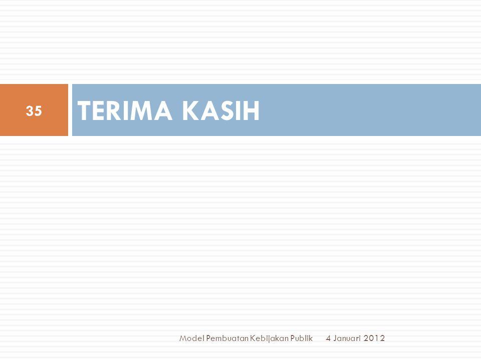 TERIMA KASIH Model Pembuatan Kebijakan Publik 4 Januari 2012