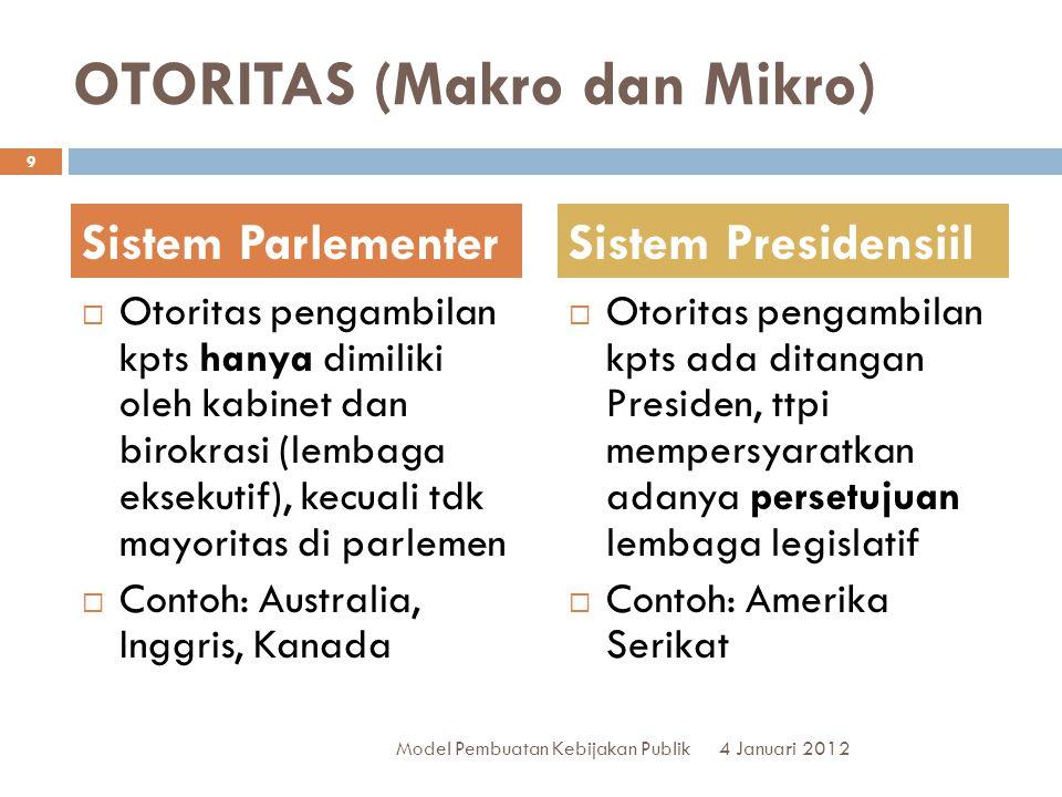 OTORITAS (Makro dan Mikro)