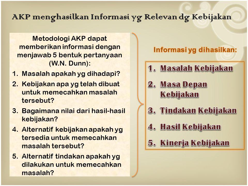 AKP menghasilkan Informasi yg Relevan dg Kebijakan