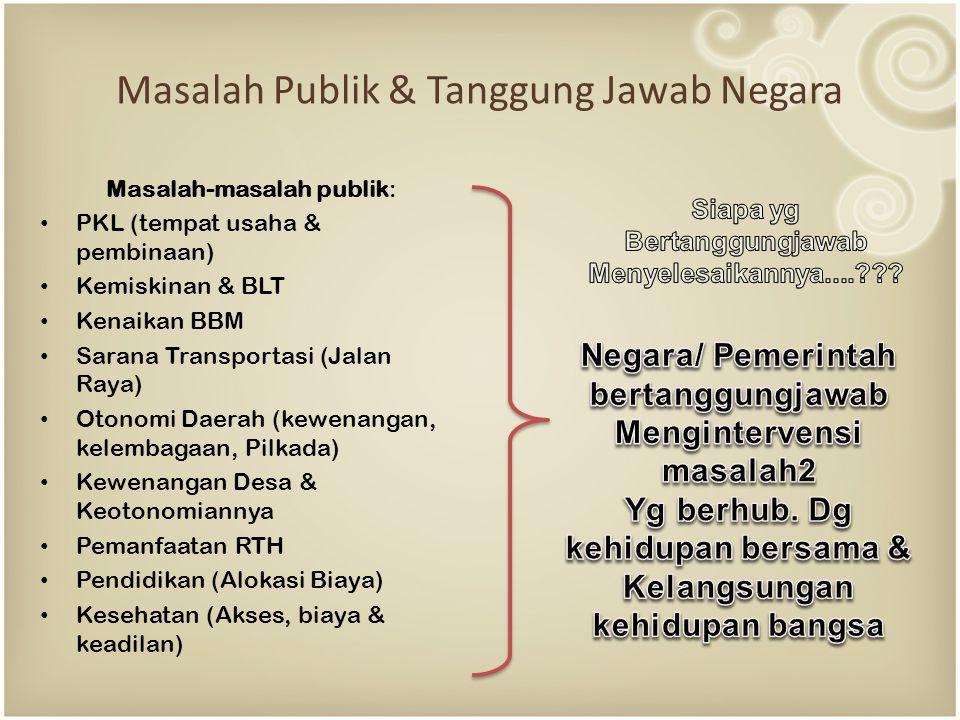 Masalah Publik & Tanggung Jawab Negara
