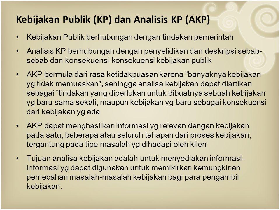 Kebijakan Publik (KP) dan Analisis KP (AKP)