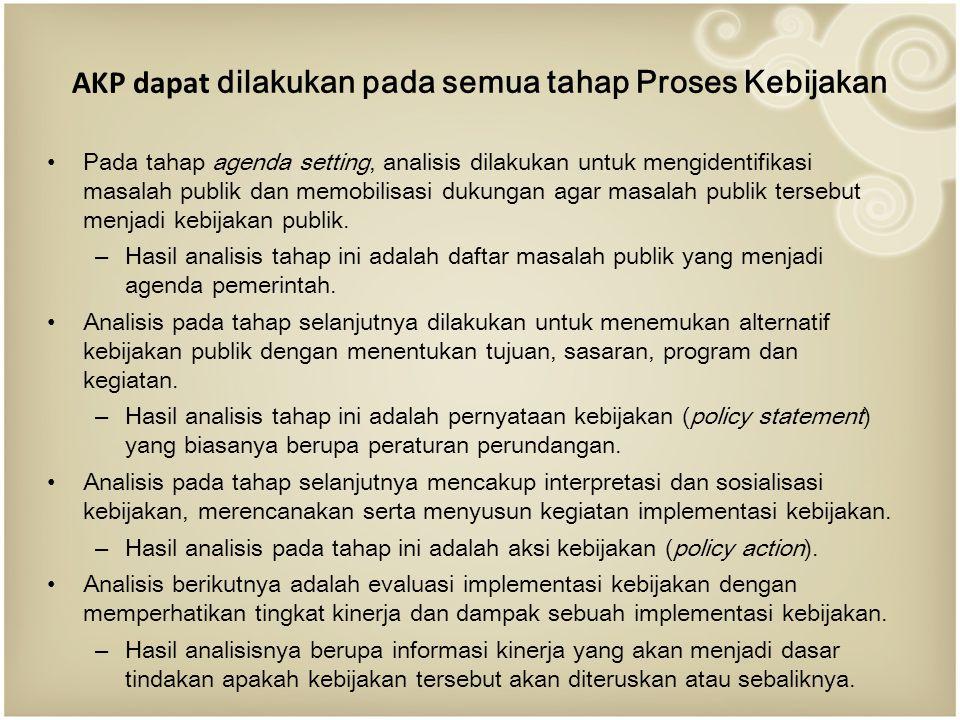 AKP dapat dilakukan pada semua tahap Proses Kebijakan