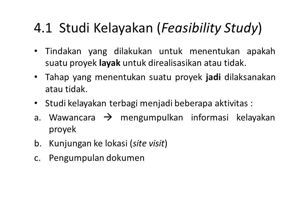 4.1 Studi Kelayakan (Feasibility Study)