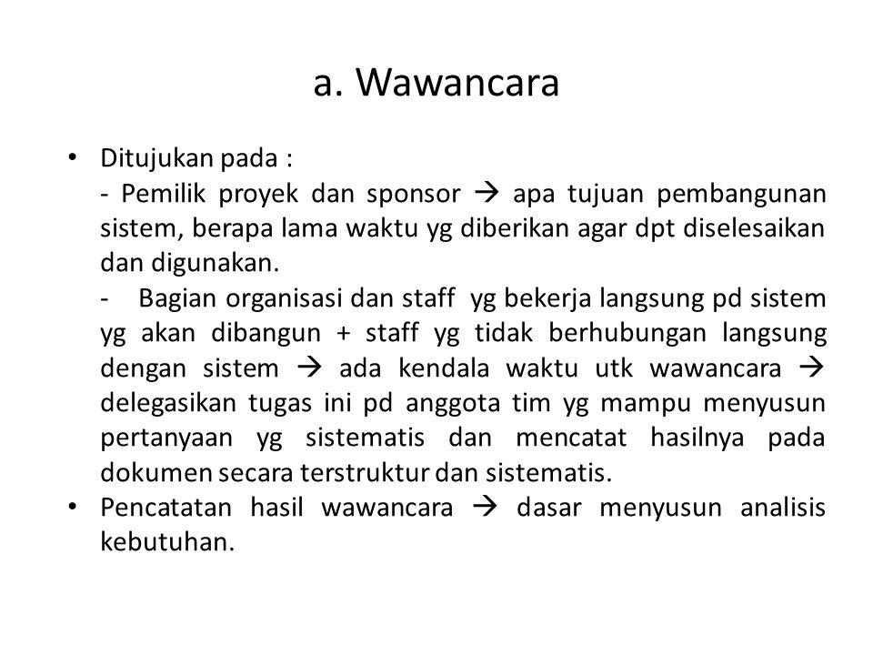 a. Wawancara Ditujukan pada :