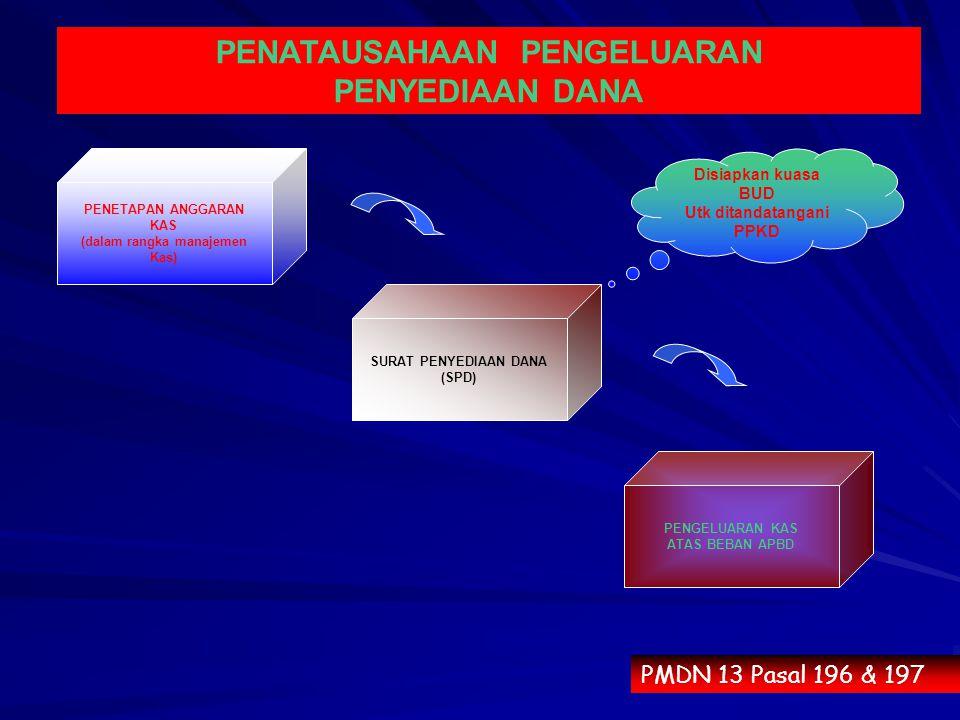 PENATAUSAHAAN PENGELUARAN (dalam rangka manajemen