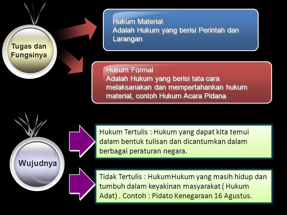 Hukum Material Adalah Hukum yang berisi Perintah dan Larangan. Tugas dan. Fungsinya. Hukum Formal.