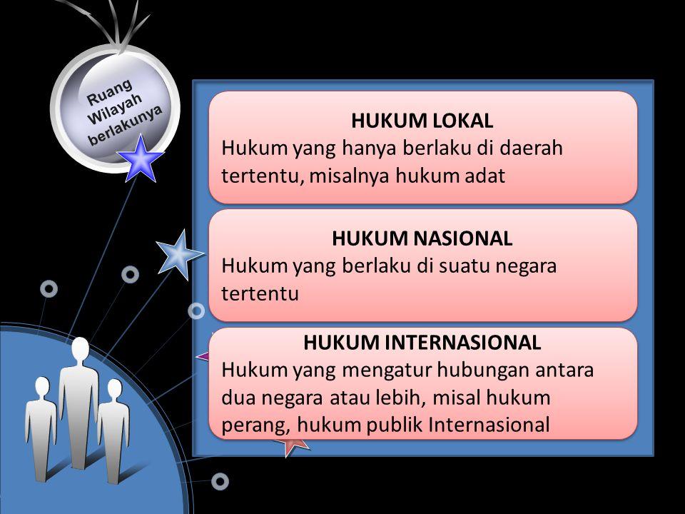 HUKUM LOKAL HUKUM NASIONAL HUKUM INTERNASIONAL
