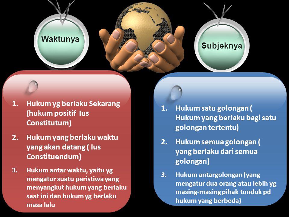 Hukum yg berlaku Sekarang (hukum positif Ius Constitutum)