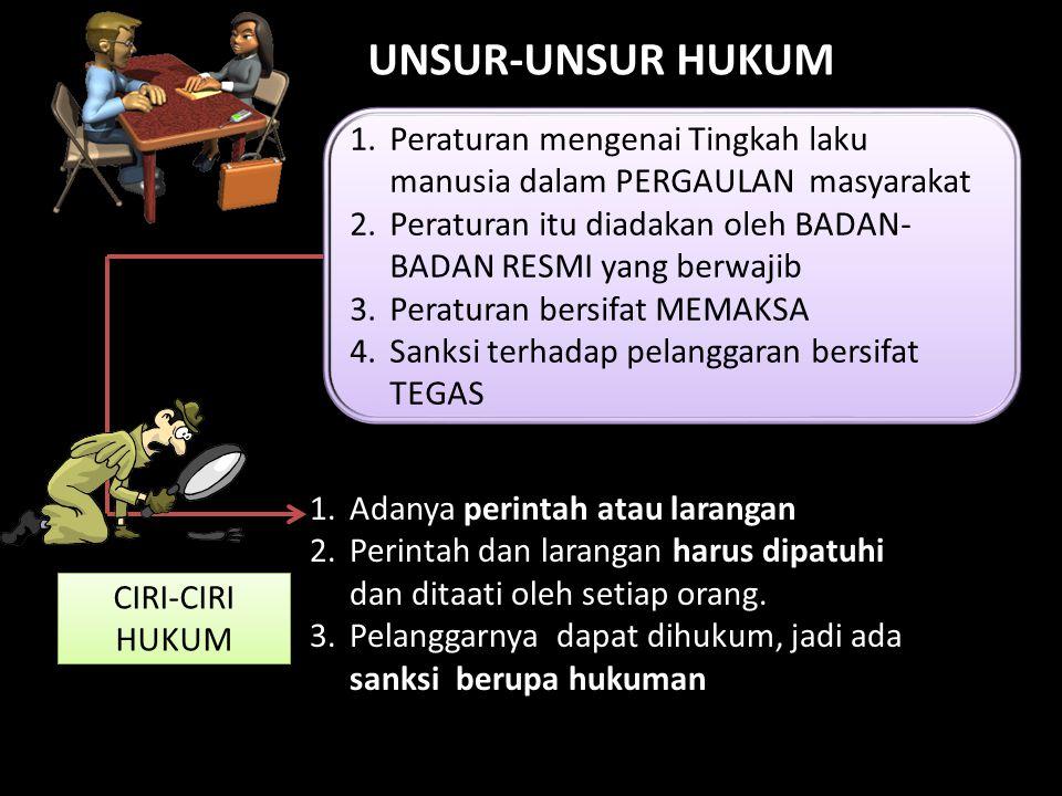 UNSUR-UNSUR HUKUM Peraturan mengenai Tingkah laku manusia dalam PERGAULAN masyarakat. Peraturan itu diadakan oleh BADAN-BADAN RESMI yang berwajib.