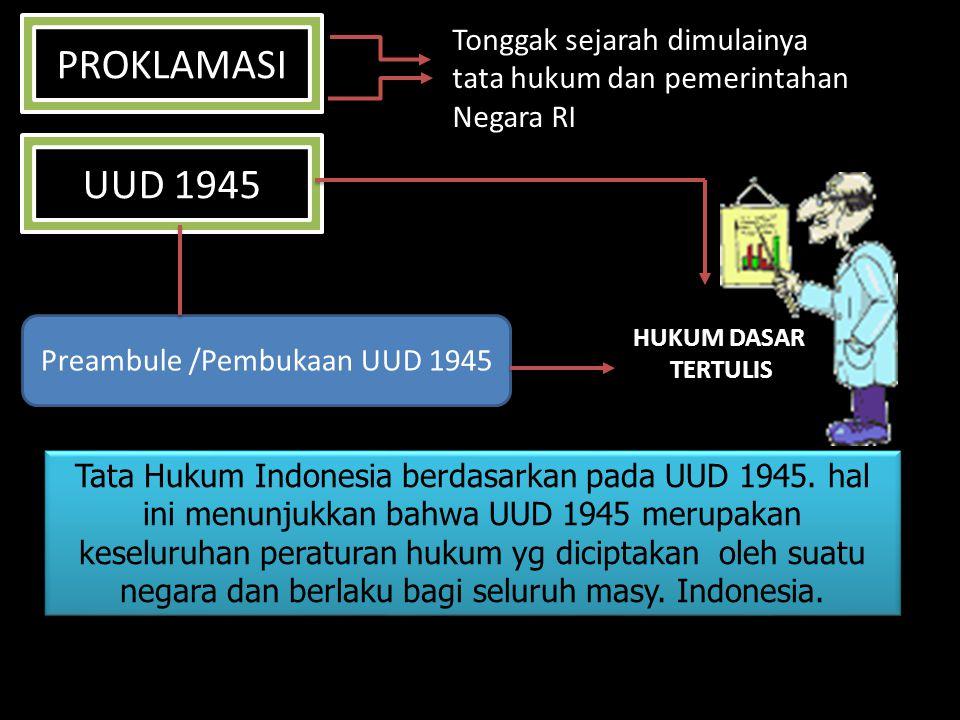 Preambule /Pembukaan UUD 1945
