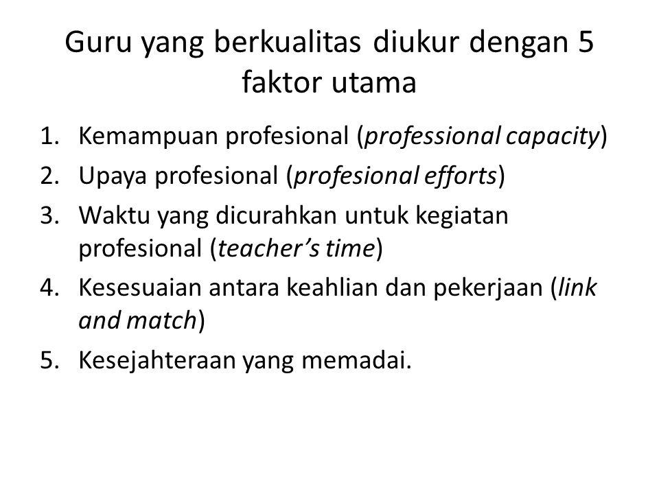 Guru yang berkualitas diukur dengan 5 faktor utama