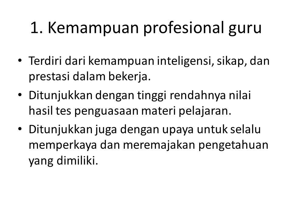 1. Kemampuan profesional guru