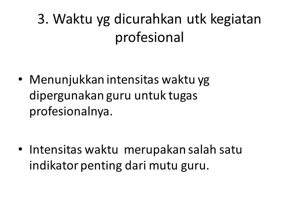 3. Waktu yg dicurahkan utk kegiatan profesional
