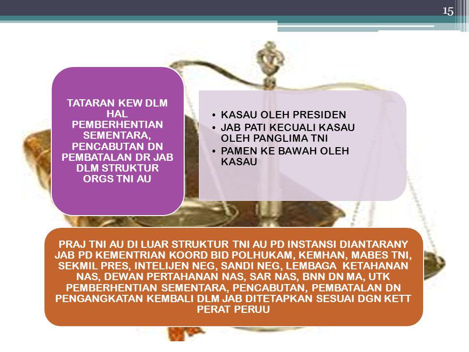TATARAN KEW DLM HAL PEMBERHENTIAN SEMENTARA, PENCABUTAN DN PEMBATALAN DR JAB DLM STRUKTUR ORGS TNI AU