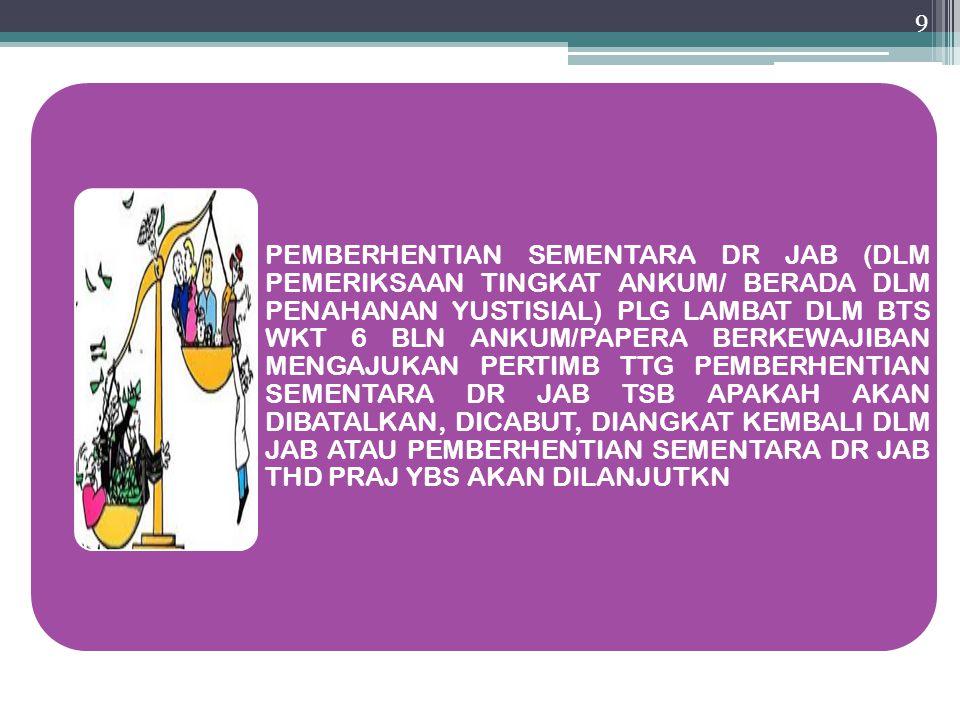 PEMBERHENTIAN SEMENTARA DR JAB (DLM PEMERIKSAAN TINGKAT ANKUM/ BERADA DLM PENAHANAN YUSTISIAL) PLG LAMBAT DLM BTS WKT 6 BLN ANKUM/PAPERA BERKEWAJIBAN MENGAJUKAN PERTIMB TTG PEMBERHENTIAN SEMENTARA DR JAB TSB APAKAH AKAN DIBATALKAN, DICABUT, DIANGKAT KEMBALI DLM JAB ATAU PEMBERHENTIAN SEMENTARA DR JAB THD PRAJ YBS AKAN DILANJUTKN