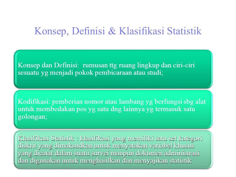 Konsep, Definisi & Klasifikasi Statistik