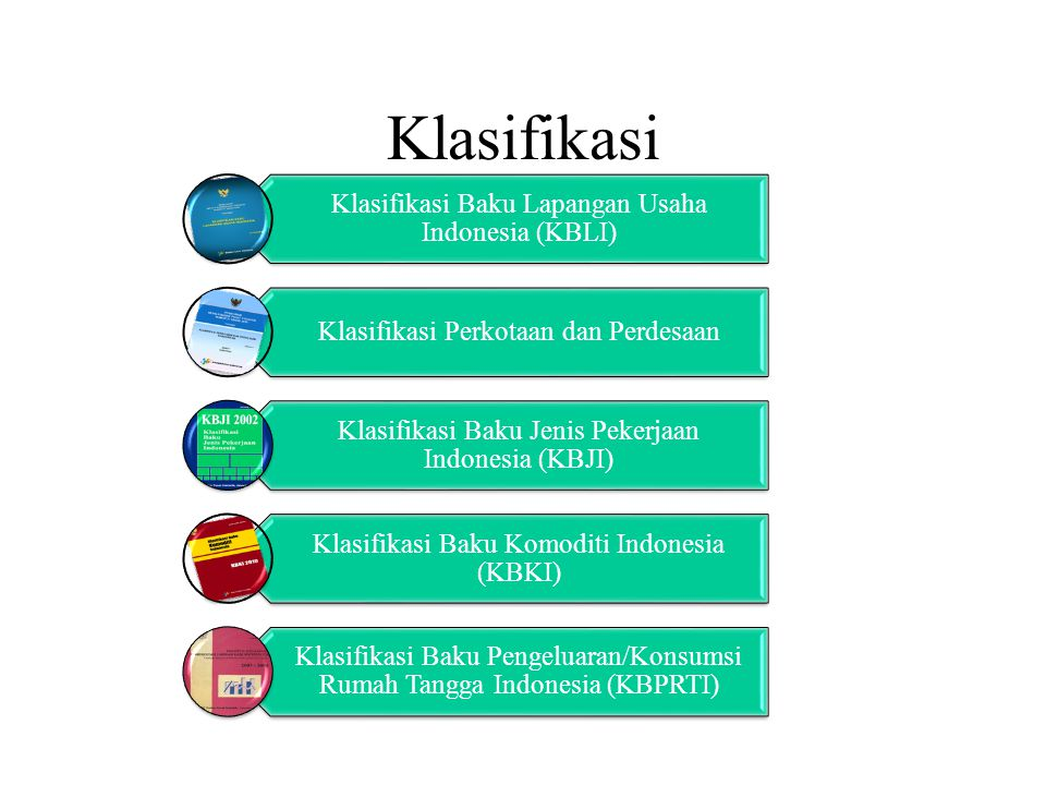Klasifikasi Klasifikasi Baku Lapangan Usaha Indonesia (KBLI)