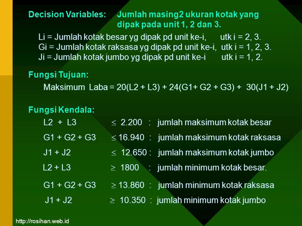 Li = Jumlah kotak besar yg dipak pd unit ke-i, utk i = 2, 3.