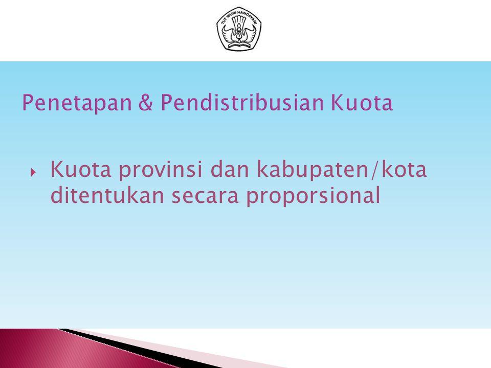 Penetapan & Pendistribusian Kuota