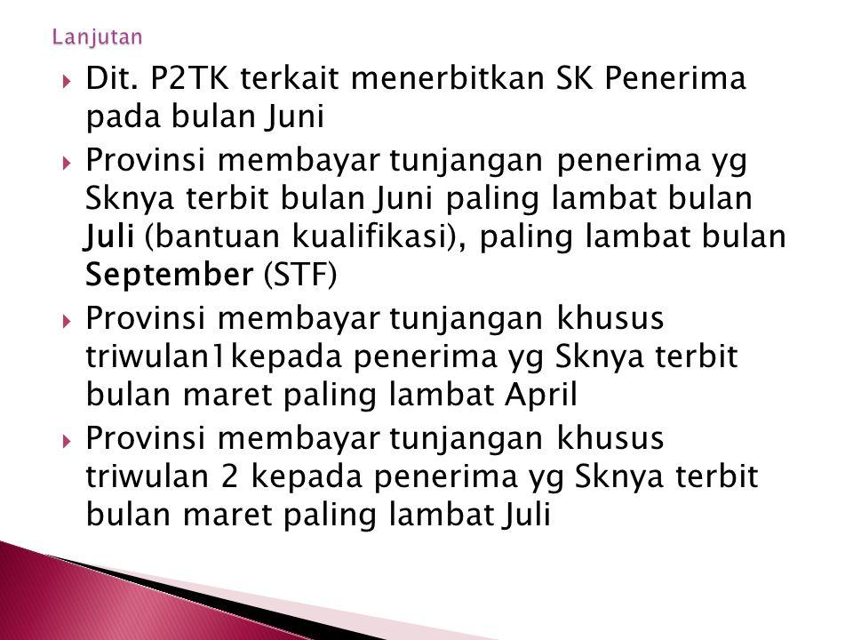 Dit. P2TK terkait menerbitkan SK Penerima pada bulan Juni