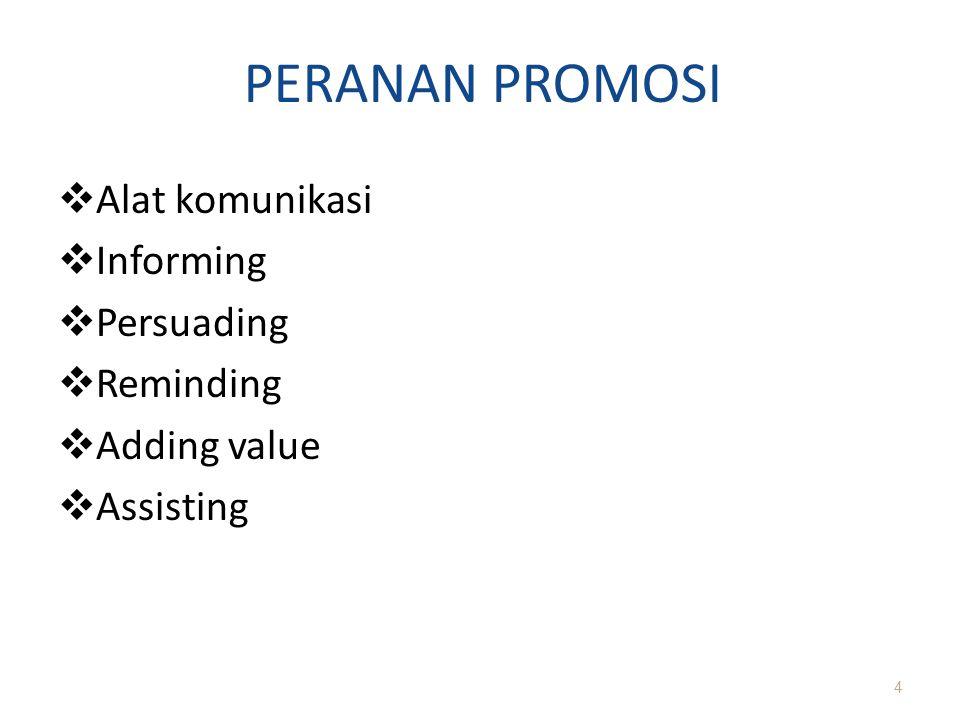 PERANAN PROMOSI Alat komunikasi Informing Persuading Reminding