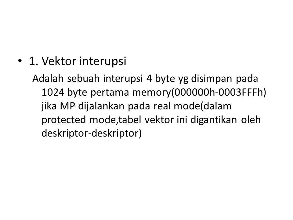 1. Vektor interupsi