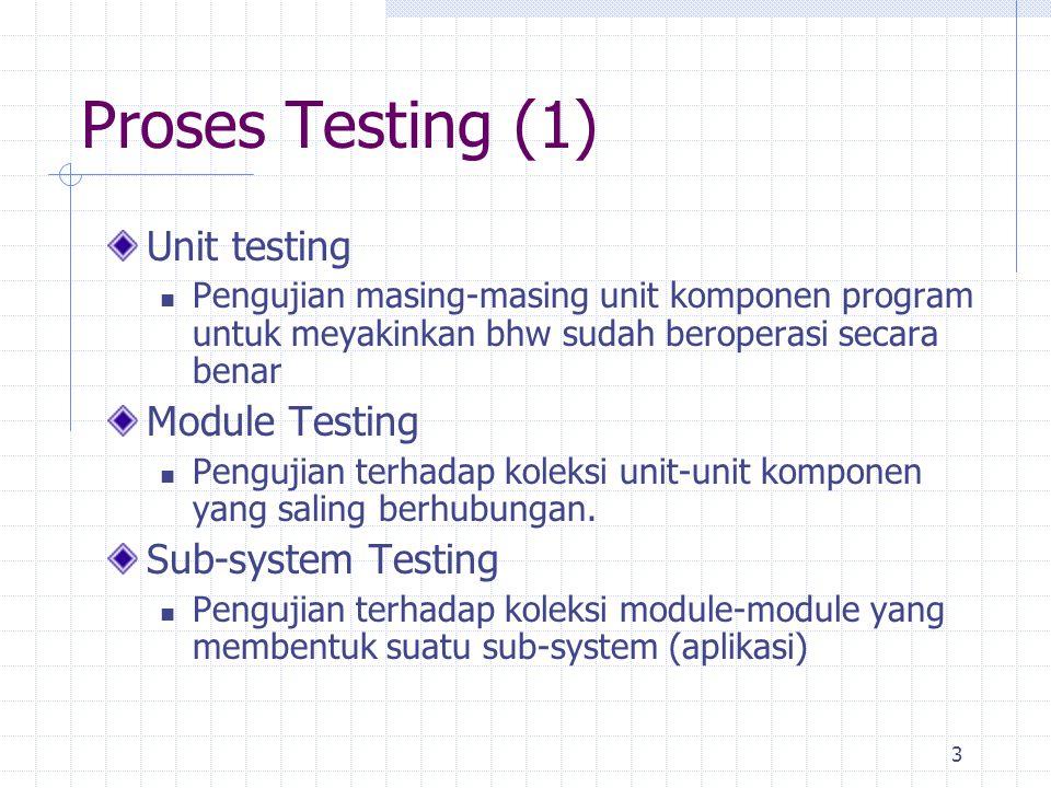 Proses Testing (1) Unit testing Module Testing Sub-system Testing