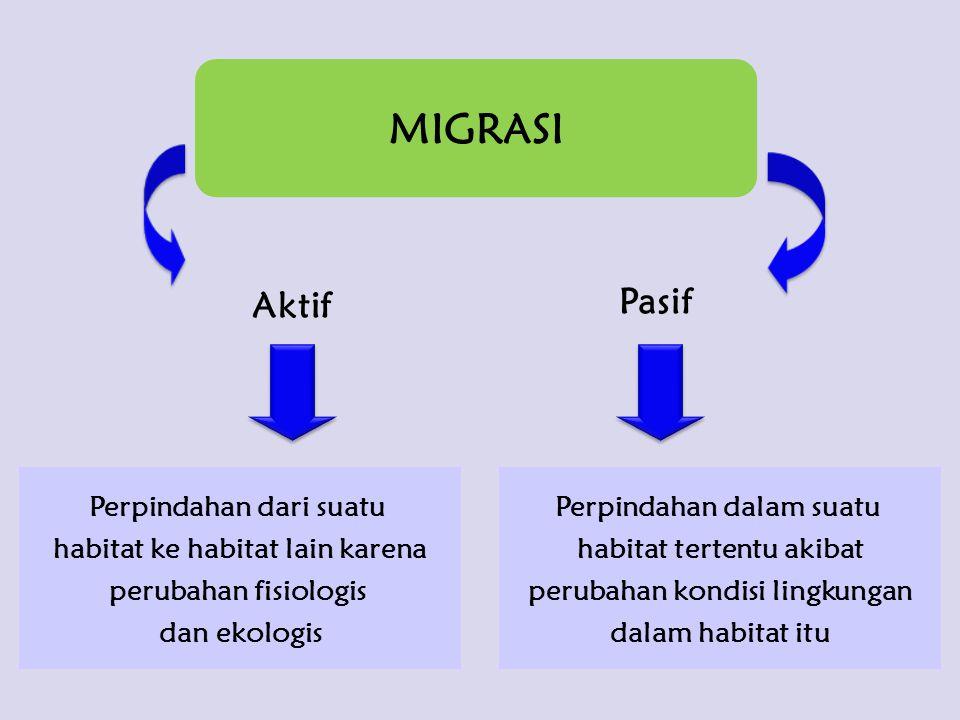 MIGRASI Pasif Aktif Perpindahan dari suatu