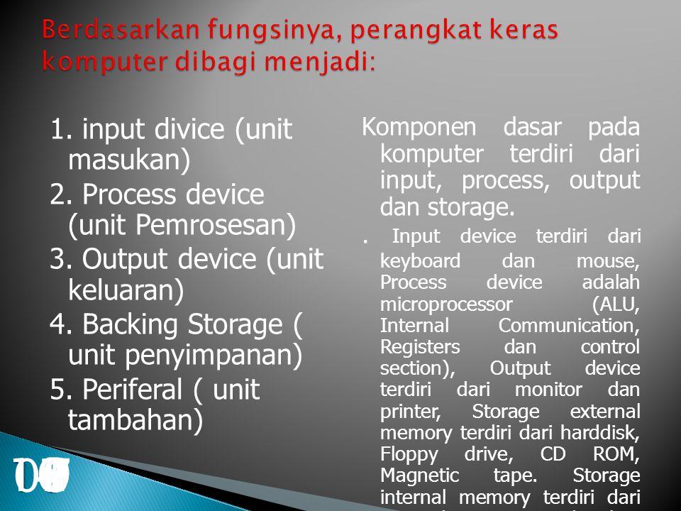 Berdasarkan fungsinya, perangkat keras komputer dibagi menjadi: