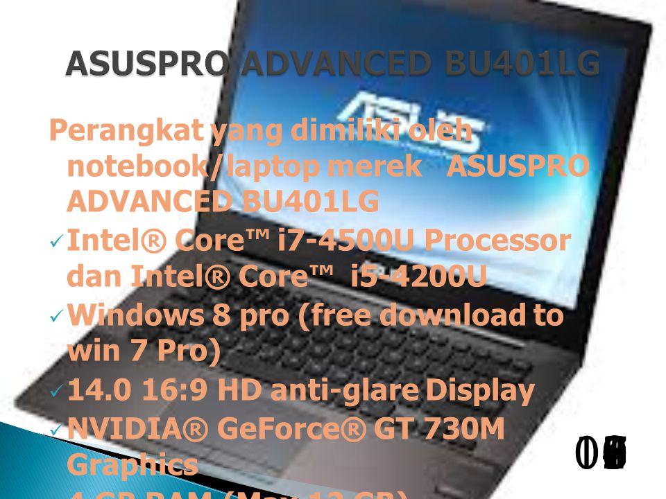 ASUSPRO ADVANCED BU401LG Perangkat yang dimiliki oleh notebook/laptop merek ASUSPRO ADVANCED BU401LG.