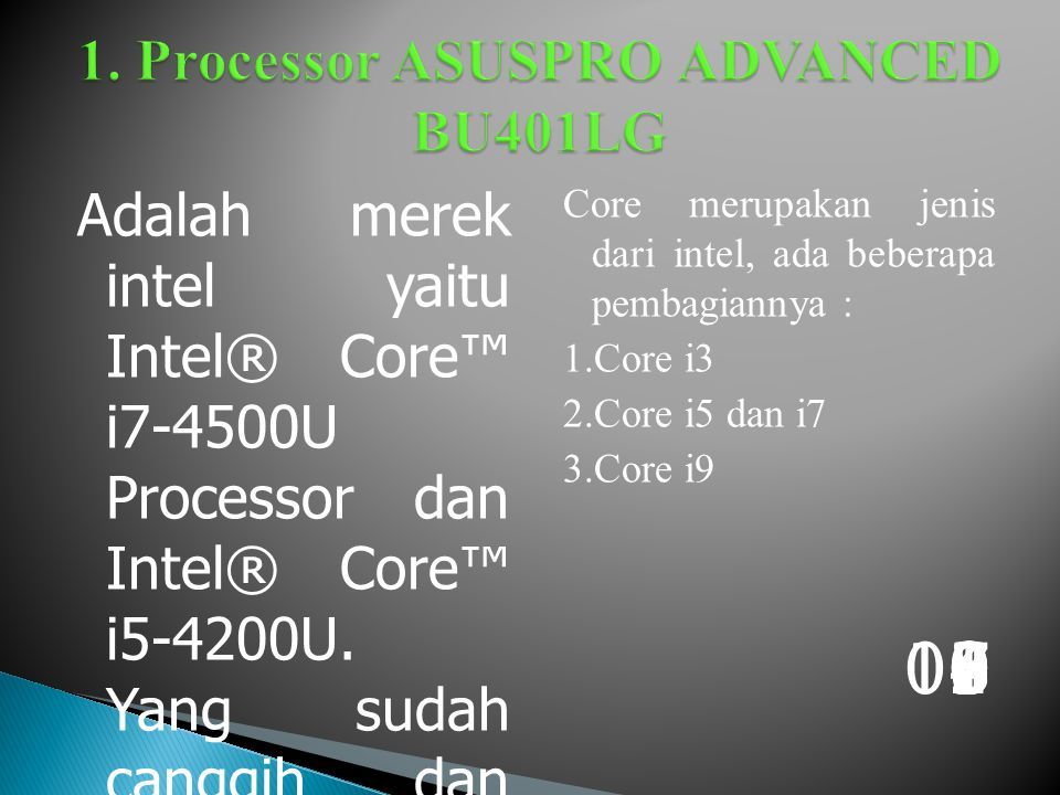 1. Processor ASUSPRO ADVANCED BU401LG