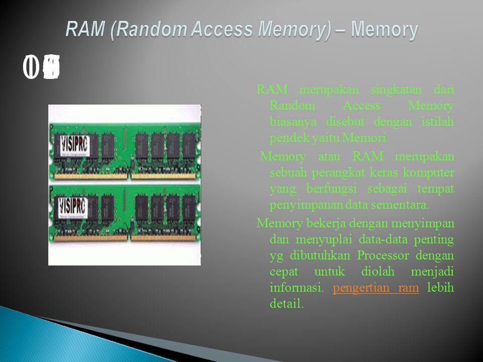 RAM (Random Access Memory) – Memory